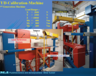 TUD Calibration Machine